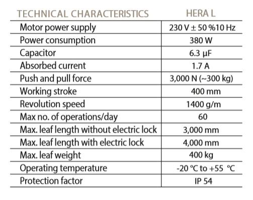 مشخصات ویژگی های جک بلانکو