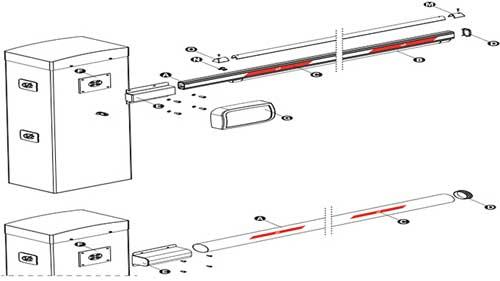 مشخصات کلی راهبند V2 Niuba 4