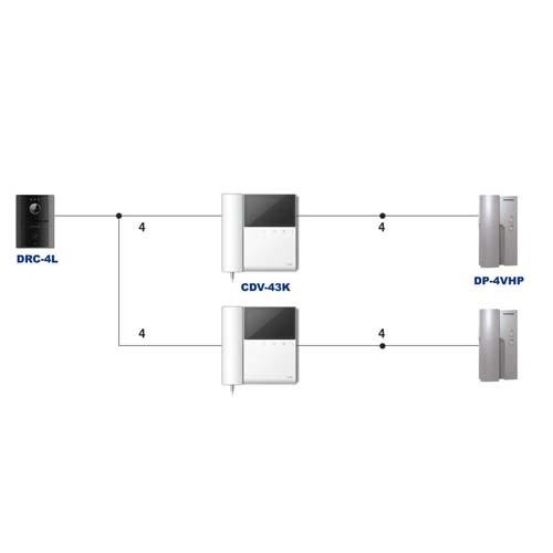 مشخصات فنی آیفون تصویری کوماکس مدل CVD-43K