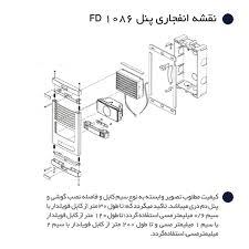 ویژگی های پنل درب ورودی 1086