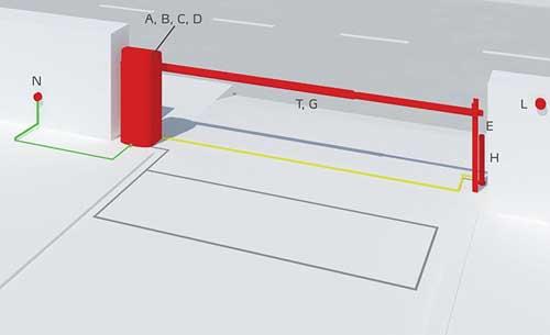 راهبند BFT مدل MICHELANGELO