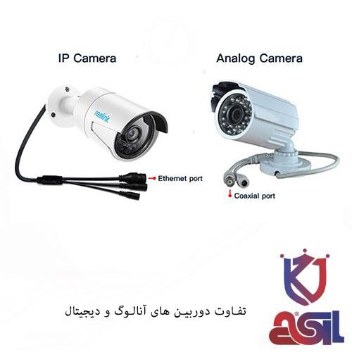 تفاوت دوربین های آنالوگ و دیجیتال