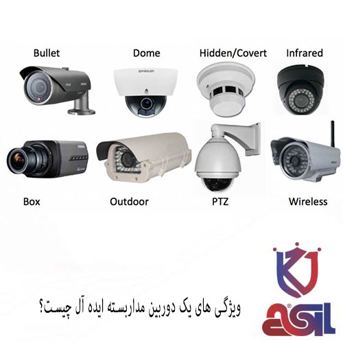 ویژگی های یک دوربین مداربسته ایده آل چیست؟