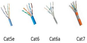 مزیت های کابل CAT6