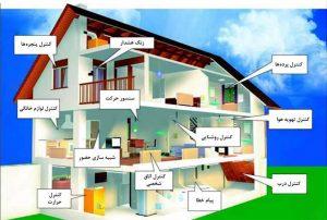در راستای کاهش مصرف انرژی چه نکاتی حائز اهمیت است؟