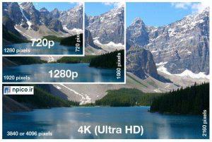 مشکلات تکنولوژی 4K در دوربین مداربسته چگونه است؟
