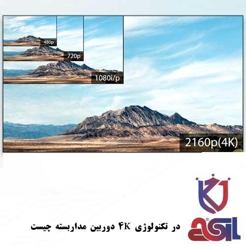 تکنوژی 4K در دوربین مداربسته چیست؟