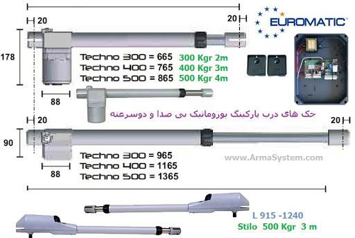 جک-برقی-یوروماتیک